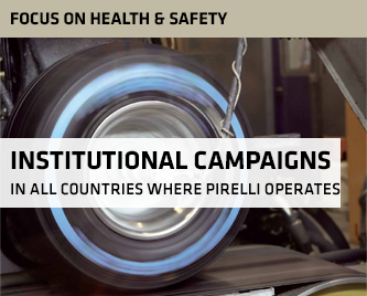 INSTITUTIONAL CAMPAIGNS WHERE PIRELLI OPERATES