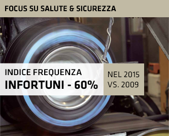 Indice Frequenza infortuni -60% nel 2015 vs. 2009